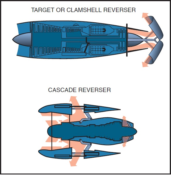 Image Gallery Thrust Reverser
